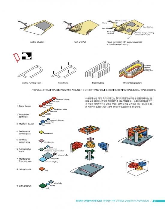 design business plan
